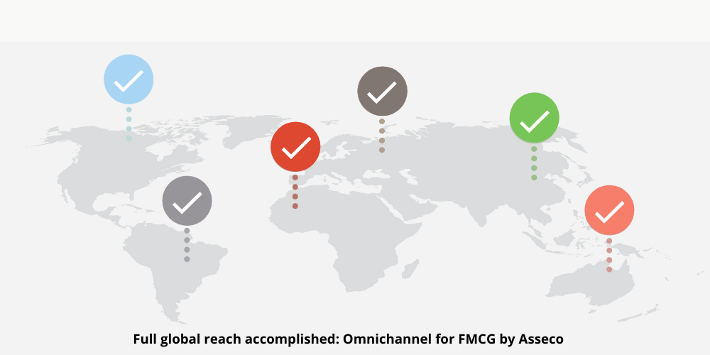 Omnichannel for FMCG by Asseco (3)