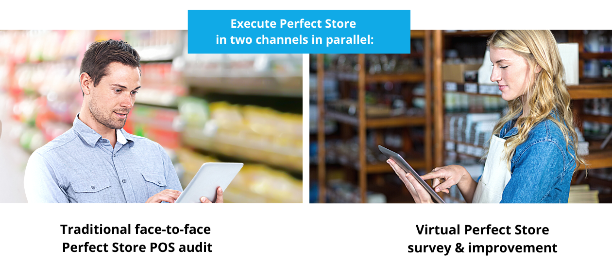 Execute Perfect Store in two channels in parallel_